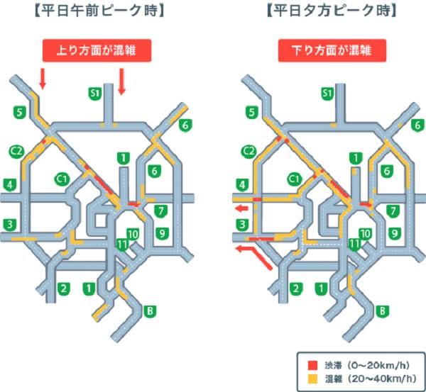 環状線渋滞